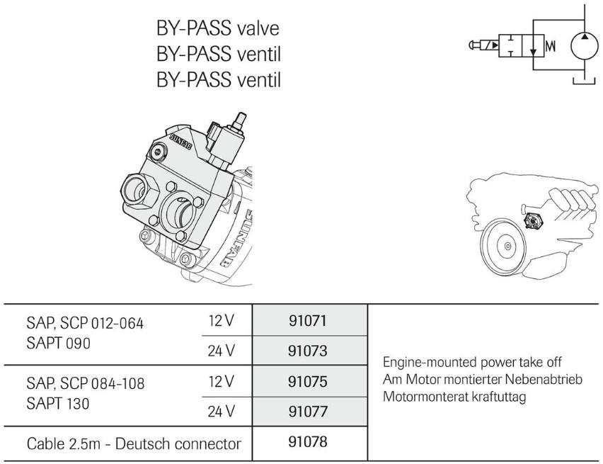 by-pass клапан